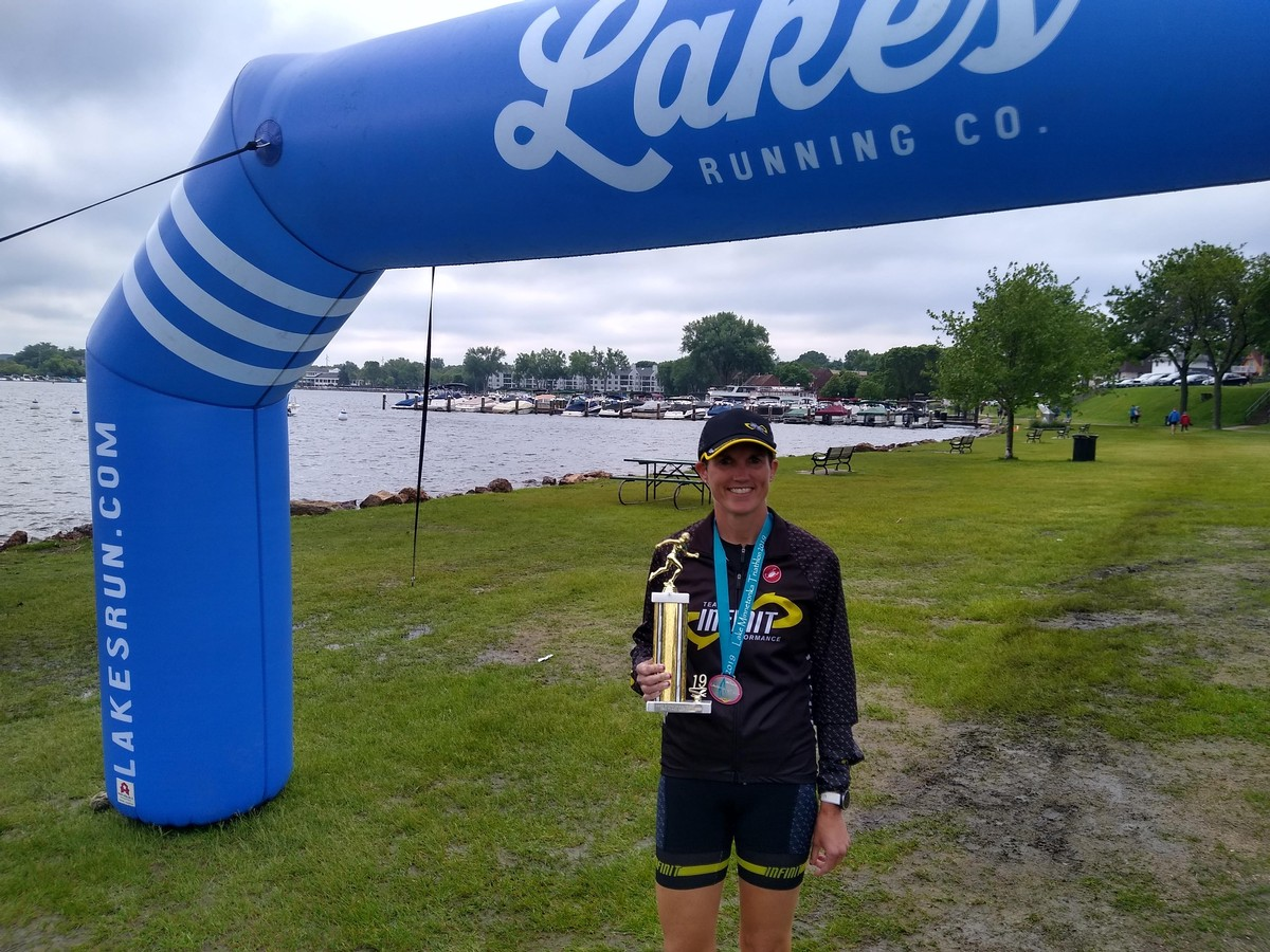 Lake Minnetonka Triathlon